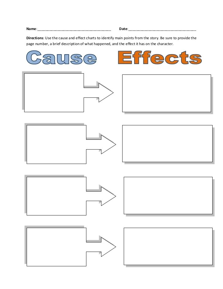 Cause and effect essay prompts
