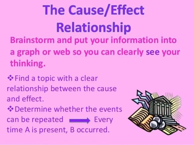 a cause and effect essay - Towerdlugopisyreklamowe