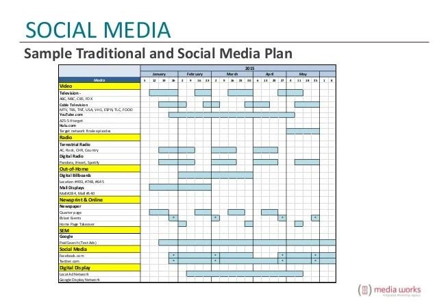 media planning template - Onwebioinnovate