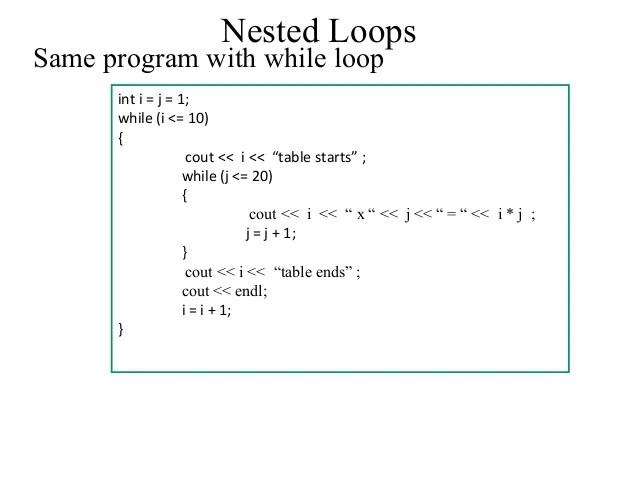 C Control Loops