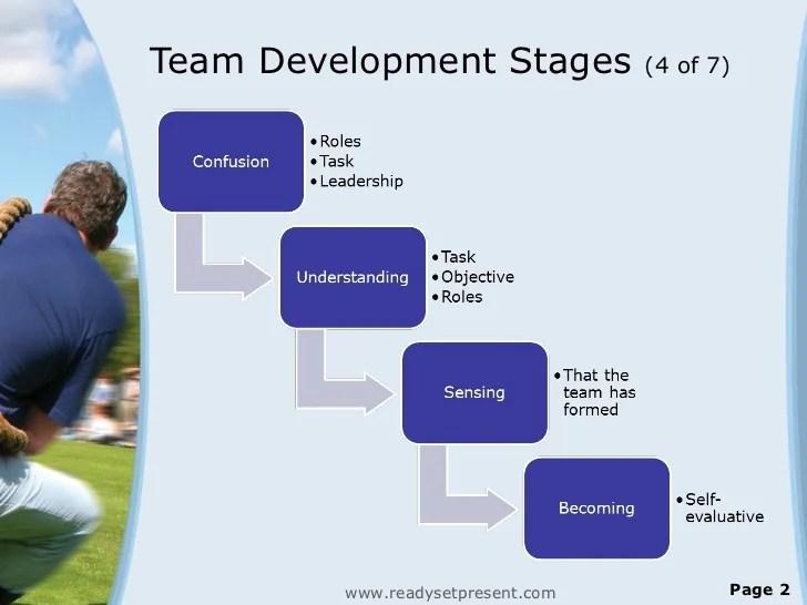 team building powerpoint