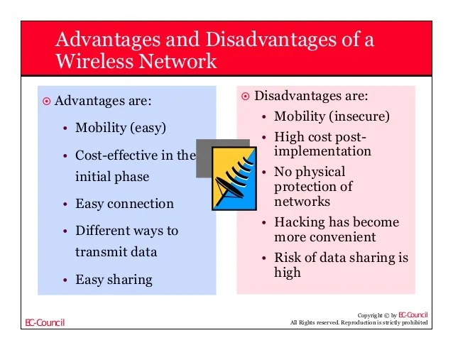 Image For Wired And Wireless Network