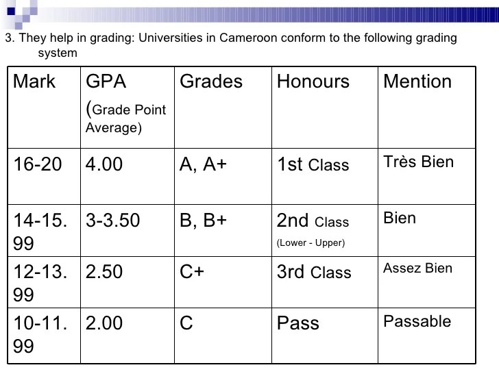 upper second class honours - Towerssconstruction
