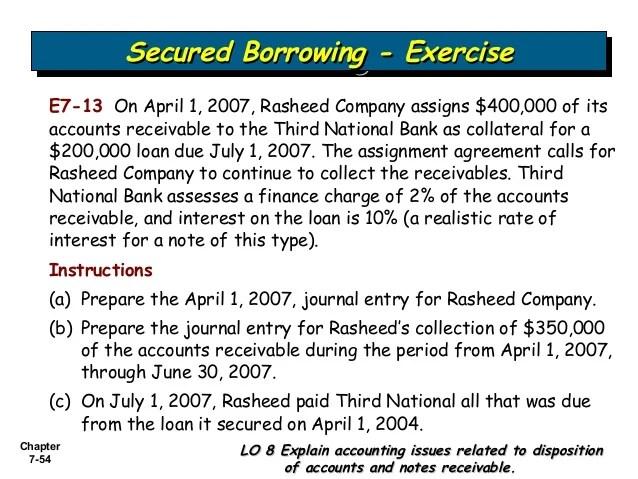 Loan assignment agreement - drugerreport269.web.fc2.com