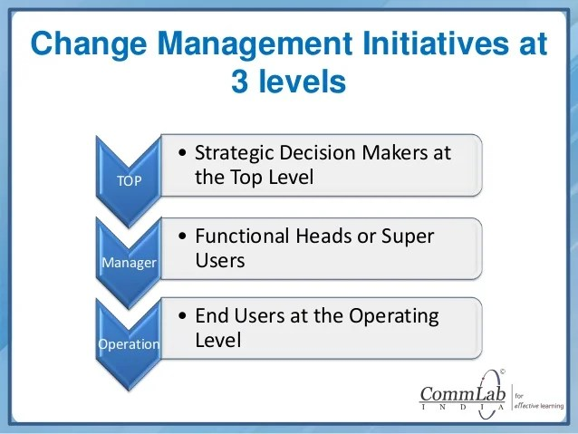 Strategic Life Plan News From Campus To Community Change Management Strategy For Sap Implementation