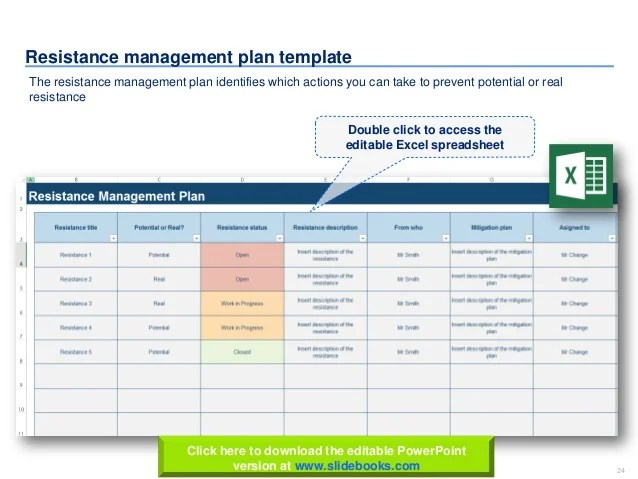 Training Plan Template 22 Free Pdf Documents Download Change Management Toolbox In Editable Powerpoint