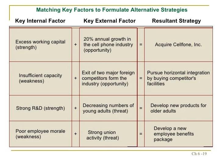 key strengths of an employee - Tomadaretodonate