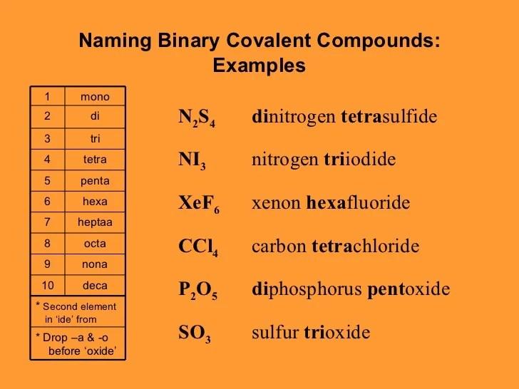 Free Worksheets Chapter 8 Covalent Bonding Worksheet