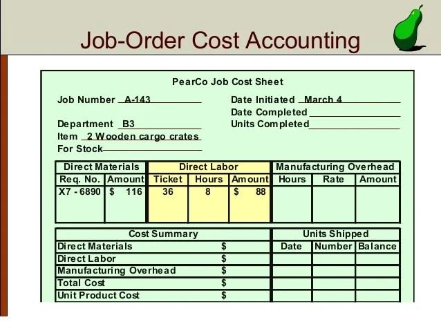 job cost sheets - Deanroutechoice - job sheet example