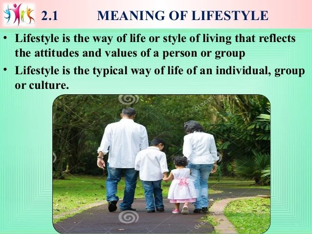 Chapter 2 Physical fitness, Wellness and Lifestyle