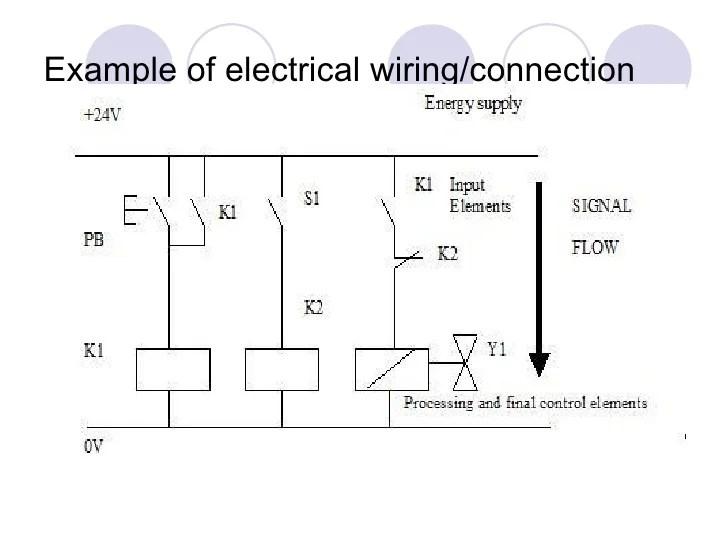 pneumatic actuator wiring diagram