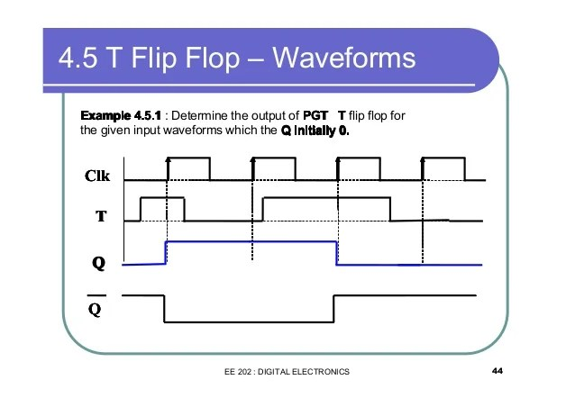 t flip flop logic diagram