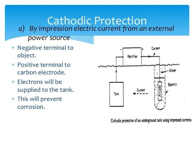 cathodic protection wiring diagram
