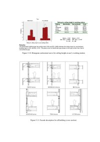 Typical Office Floor To Ceiling Height | www ...