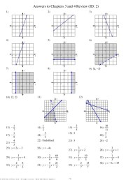Solving Systems Of Linear Equations Worksheet Kuta ...