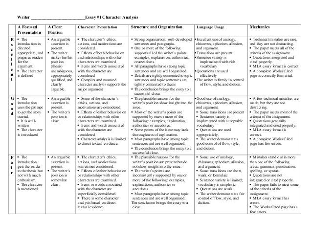character analysis essay rubric - Acurlunamedia - character analysis template