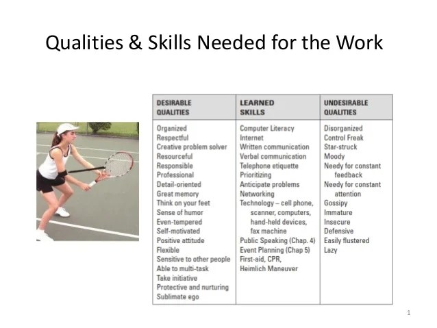 skills and qualities for a resume