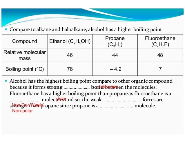 Organic Chemistry Alcohol