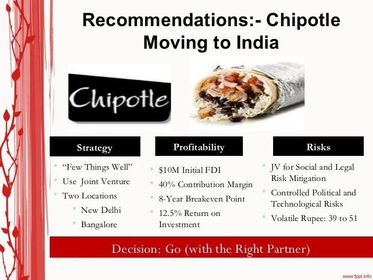 chipotle swot - Towerssconstruction