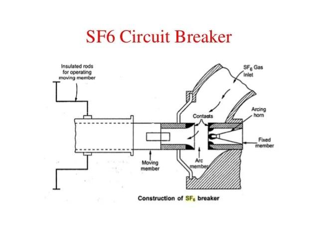 30 amp circuit breaker panel wiring diagram