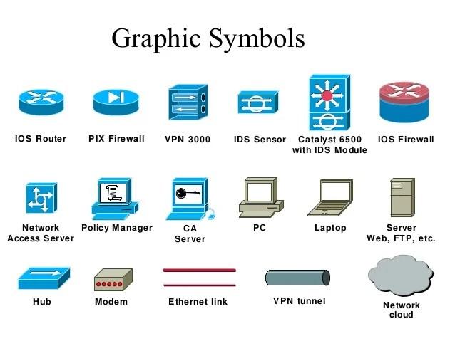 3d Cisco 2016 Hd Wallpaper Cisco Symboler