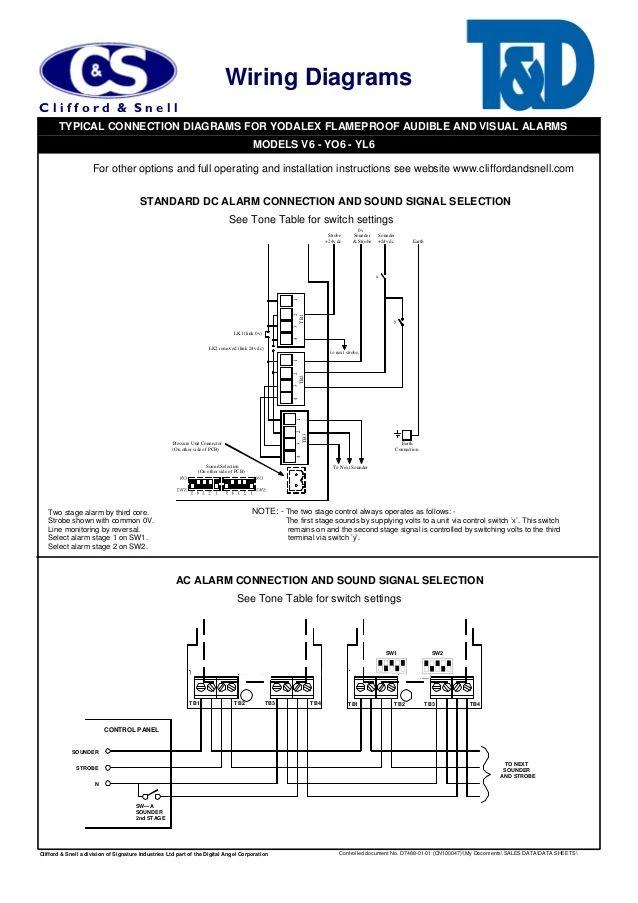 c4 mk2 fuse diagram