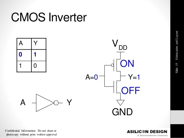 transistorsas switches