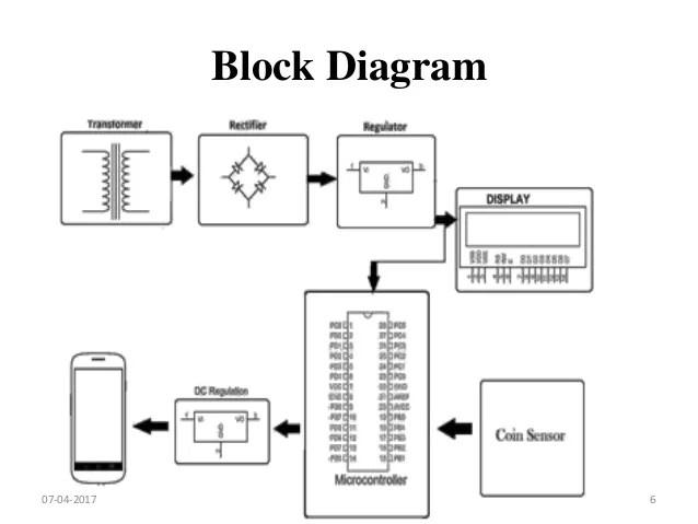 nokia 1200 block diagram