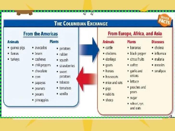 exhange_chartjpg age of exploration columbian exchange t chart