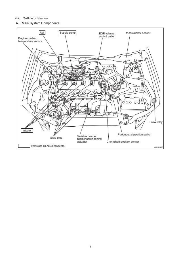 wiring diagram for 6 way plug