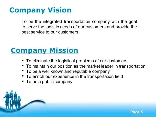 International Travel Agency Business Plan Sample Company Profile
