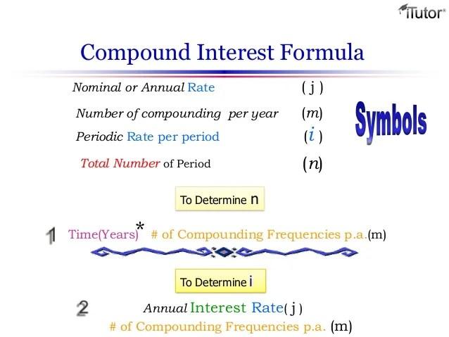 annual interest rate formula
