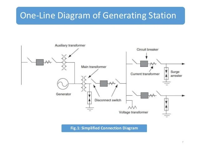 power plant one line diagram