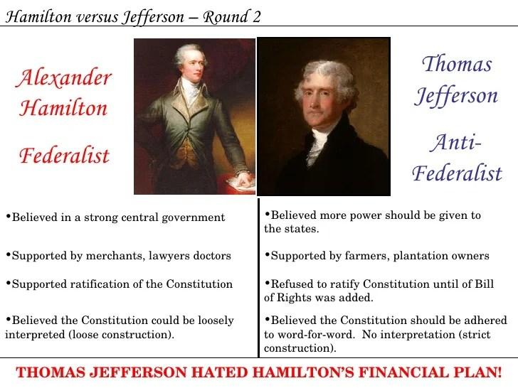 Jefferson vs hamilton confrontations that shaped Custom paper