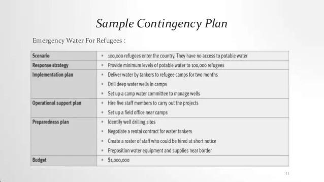contingency plan example - Pinarkubkireklamowe