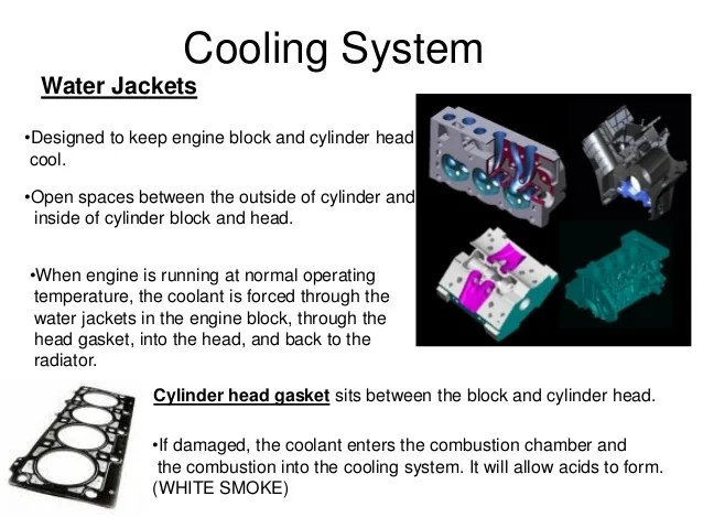 Cooling System For Ic Engines