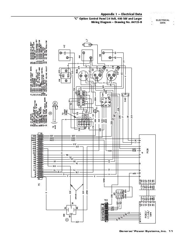 generac generator wiring cable