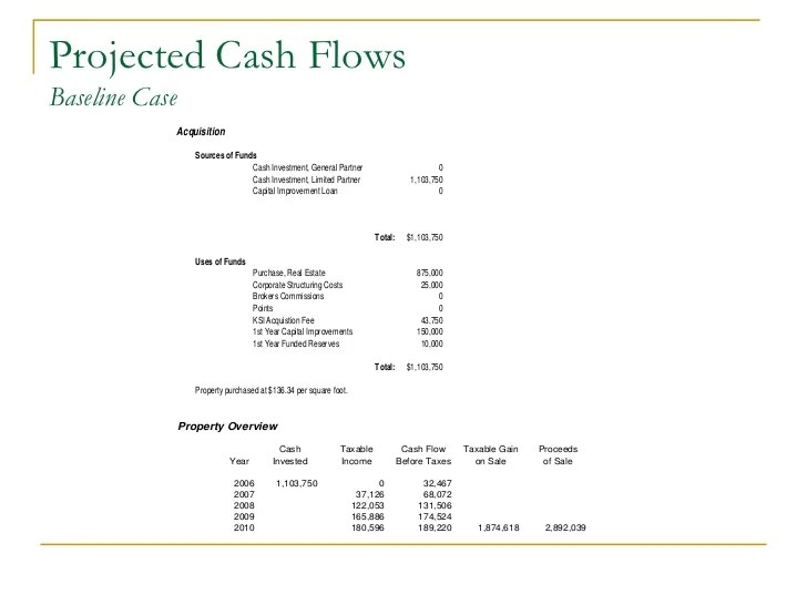 venture capital investment proposal template - Boatjeremyeaton - sample investment proposal