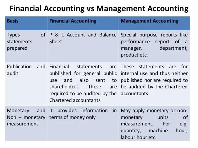 management account report sample - Tikirreitschule-pegasus