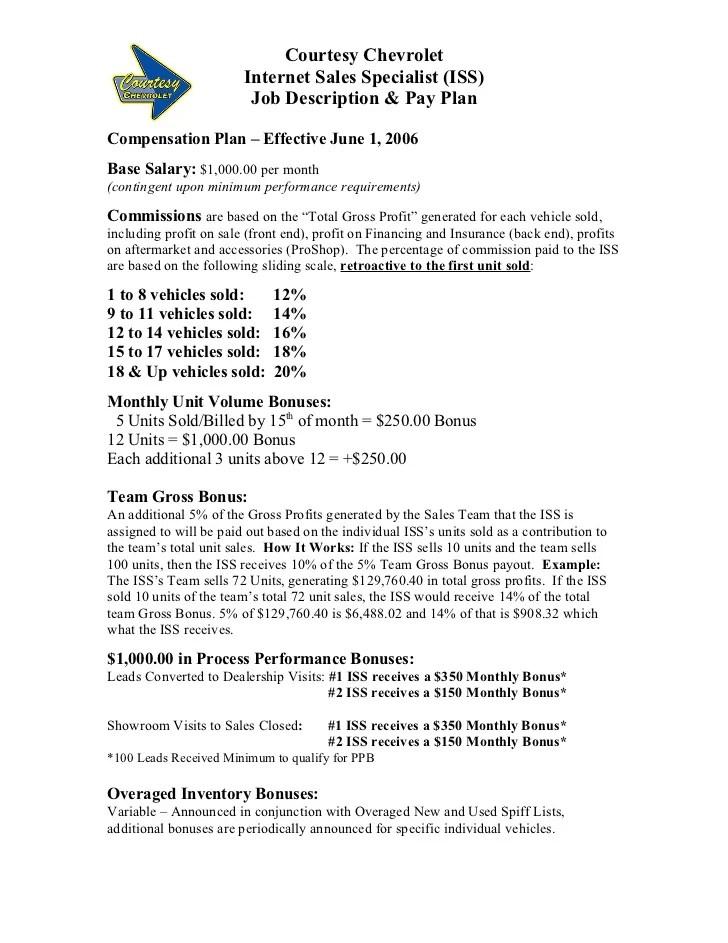 car sales description - Onwebioinnovate