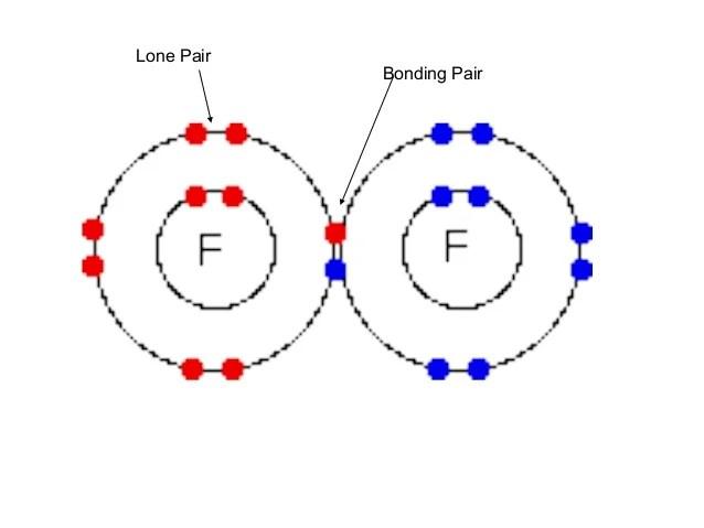 hcl covalent bond diagram