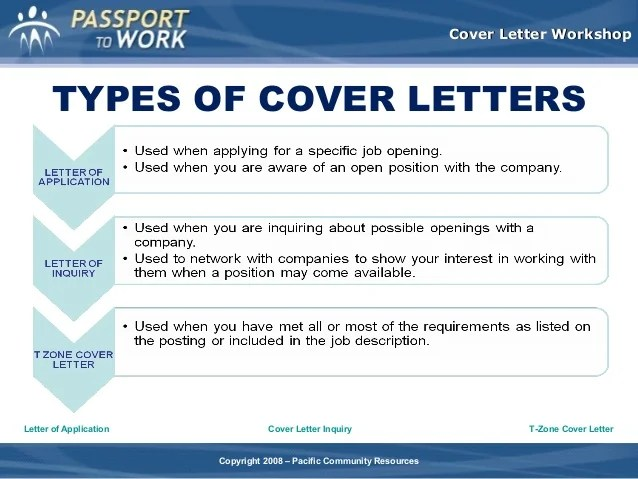 type of cover letters - Yelomagdiffusion