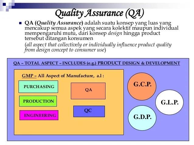 contoh resume quality assurance