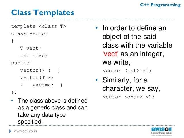 template class - Pinarkubkireklamowe