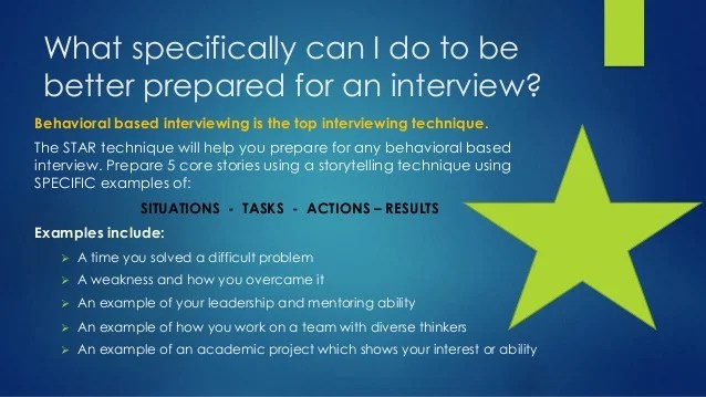 Behavioral Interview Tips And Techniques How To Ace Behavior