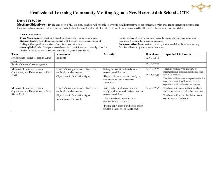 teaching agenda template - Josemulinohouse - professional agenda templates