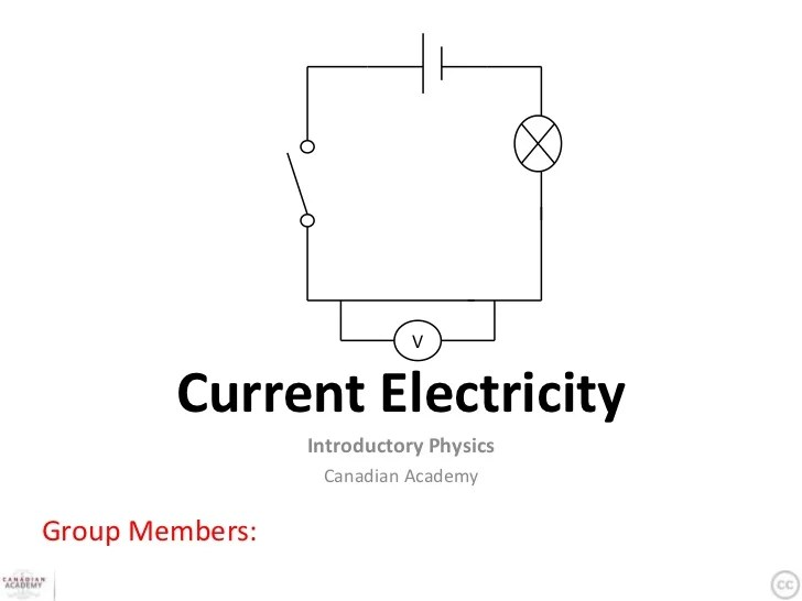 e4 introducing electricity