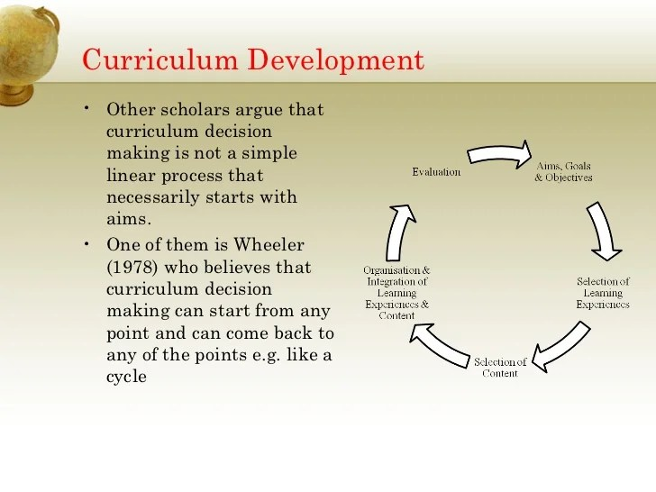 curriculum development - Romeolandinez