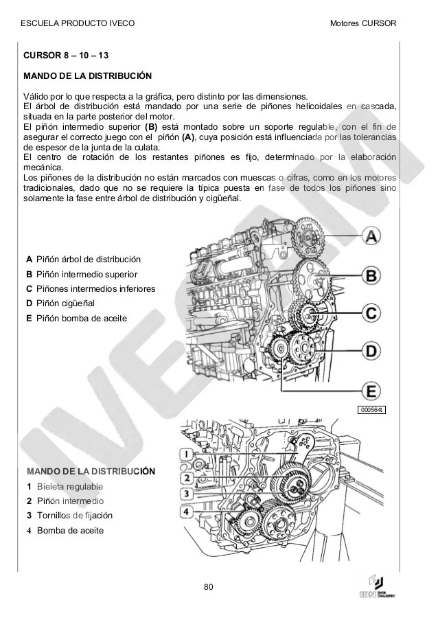 wiring diagram 02 mustang youtube