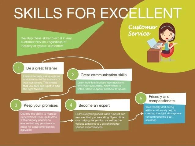 effective customer service skills - Maggilocustdesign - excellent customer service skills resume